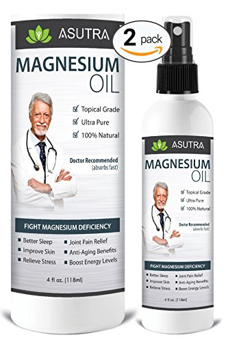 2 Bottle Value Pack – Pure Zechstein Magnesium Oil