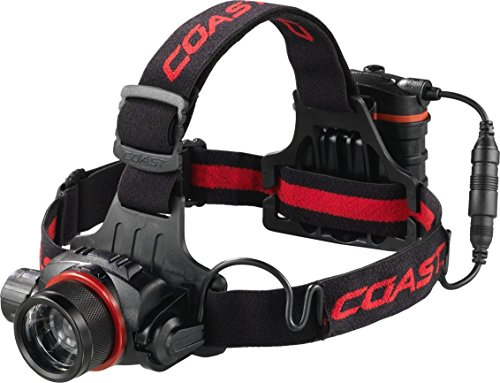 HL8 Focusing 615 Lumen LED Headlamp